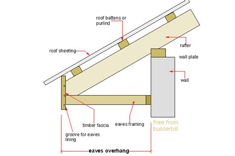 house eaves building framing diagrams building free engine image for user manual download