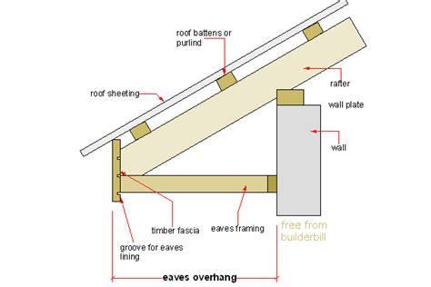 Ceiling Eaves by Eves Roof Eave Detail Quot Quot Sc Quot 1 Quot St Quot Quot