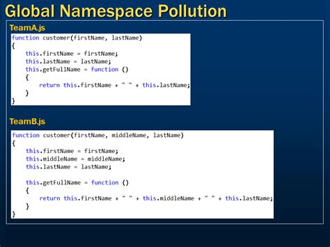 c tutorial namespace sql server net and c video tutorial global namespace