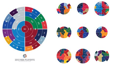 All the Major Sport Competitions Since 1903 Condensed In Beautiful Circular Graphics