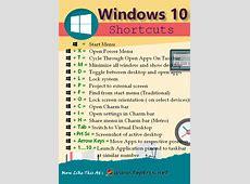 Windows 10 Keyboard Shortcuts   TopTrix Useless Websites Game