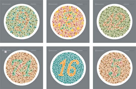 what it s like to be color blind what it s like to be color blind secondary research