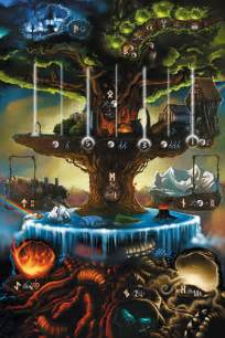 Yggdrasil is a co operative game for 1 6 players playing the role of