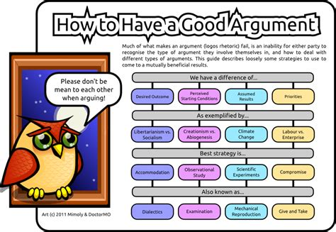 how to have great how to have a good argument by doctormo on