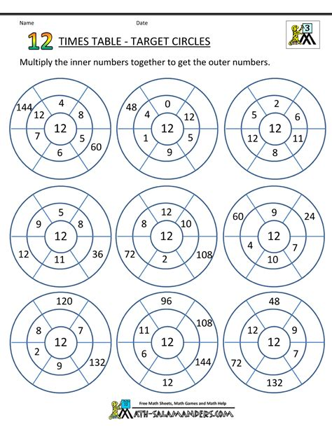 maths times tables worksheets 12 times tables worksheets
