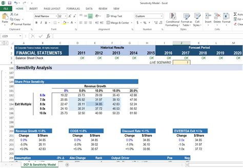 Sensitivity Analysis Excel Template by Sensitivity Analysis In Excel Financial Modeling Course