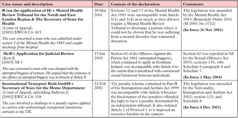 section 6 hra 1998 house of lords constitution sixth report