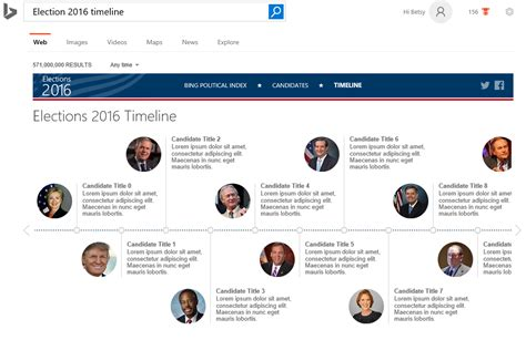 2016 Presidential Election Also Search For 2016 Election Experience How Do The Candidates Measure Up Search