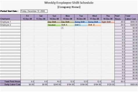 Work Schedule Template Weekly Employee Shift Schedule Templatelate Weekly Employee Schedule Template