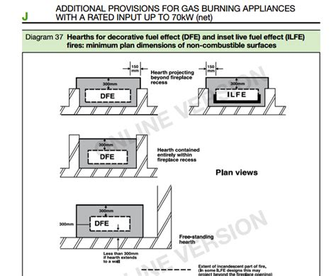 Fireplace Regulations Uk by Fireplace Hearth Regulations Uk Fireplaces