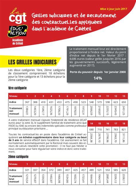 Grille Indiciaire by Salaire Grilles Indiciaires Non Titulaires De Cr 233 Teil