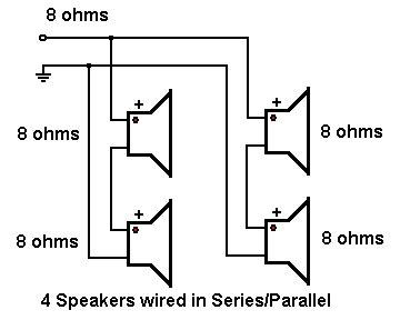 shavano   basics  wiring speakers