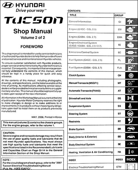 owners manual for a 2012 hyundai tucson service manual pdf 2006 hyundai tucson workshop manuals 2007 hyundai tucson repair shop manual 2 volume set original
