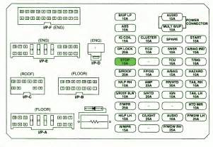 2003 Jeep Wrangler Fuse Box Diagram 2003 Jeep Wrangler Fuse Box Diagram Fuse Box And Wiring
