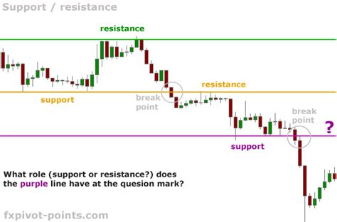 what is the point of a resistor in a circuit forex pivot points book series of free forex ebooks