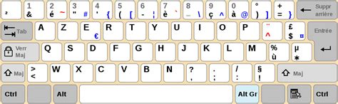 record layout en francais file clavier azerty france svg wikimedia commons