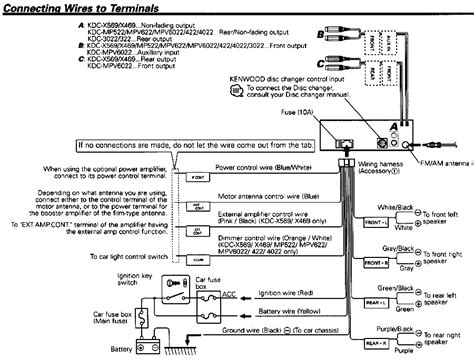 kenwood wiring diagram kdc 138 kenwood car audio wiring diagram get free image about wiring diagram