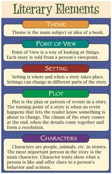 literary theme list middle school 1000 images about literary elements summer reading 2014