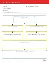 card template pharmacology medication sheet for ob cliniucal
