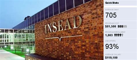 Insead Singapore Mba Review by Insead Mba News Thailand