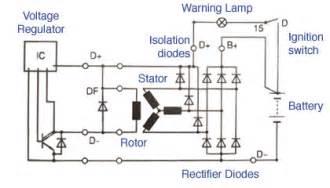 alternator magneti marelli italy hella ca889ir elektroda pl