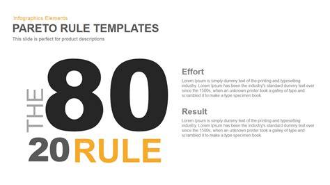 Pareto Principle (80/20 Rule) PowerpointKeynote template
