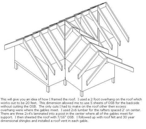 Gable Roof Drawing Diy Coop Tell A Chicken Coop Plans For 8 10 Chickens