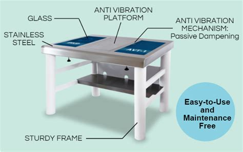 esco avt i anti vibration table