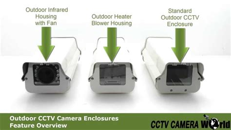 security housing outdoor security housings