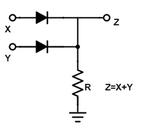 diode logic circuits exles pics for gt or gate circuit diagram using diode