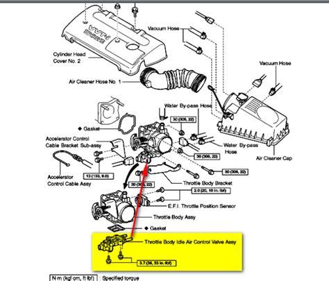 2003 toyota matrix parts diagram vacuum diagram 2003 toyota matrix toyota auto parts