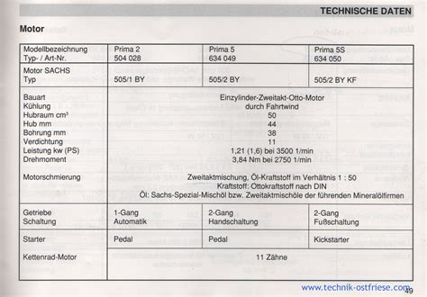 technische daten aidaprima hercules prima 2 5 5s betriebsanleitung technische daten
