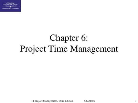 Brainwave Manajemen Waktu Time Management manajemen waktu proyek