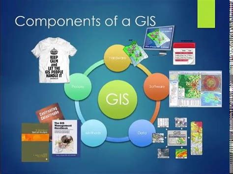 gis powerpoint templates components of a gis