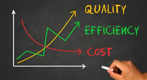 Small Business Efficiency Act 7 small business efficiency tips from experts