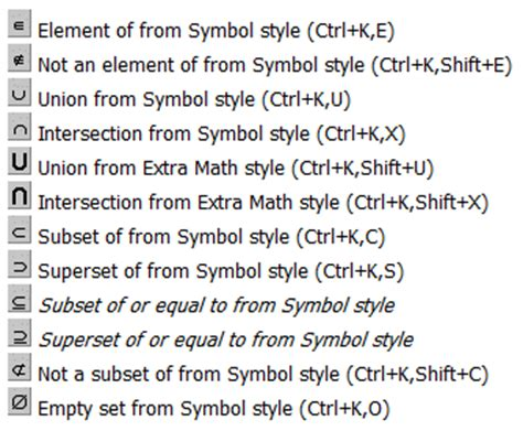 math symbols for union and intersection and and 열정 피어오르다 mathtype 사용법 단축키 정리
