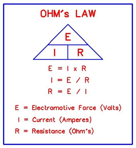 ohm s formula ohms diagram