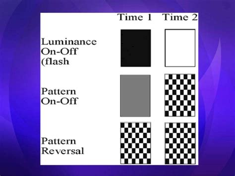 flash pattern vep visual evoked potential