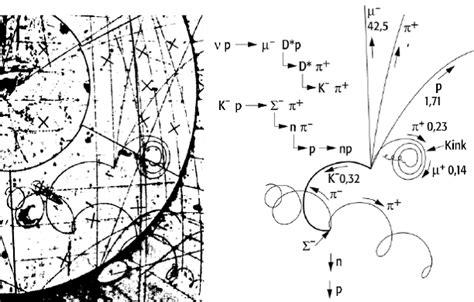 net pattern for physics blasenkammer techniklexikon