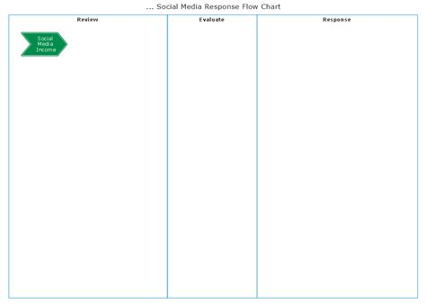 media flowchart template social media flowchart symbols
