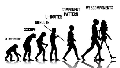 pattern component theory of evolution component pattern for angular js 1 x by tom 225 š trajan