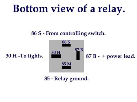 image gallery relay diagram