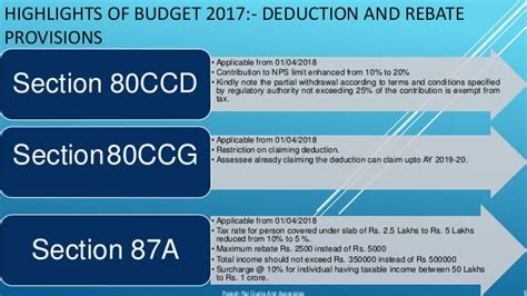 Deduction Section 80ccd by Highlights Of Budget 2017