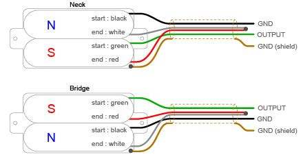 paf humbucker wiring diagram image collections wiring