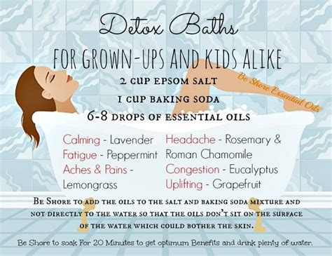 Definition Of Detox Water by Bath Soak For Aches And Pains