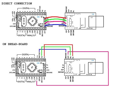 usb micro b receptacle pinout usb