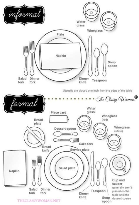 what is the proper way to set a table what is the proper way to set a table loris decoration