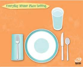 table setting chart everyday table place setting chart imom