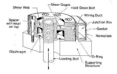 kicker wiring diagram kenwood radio kicker wiring