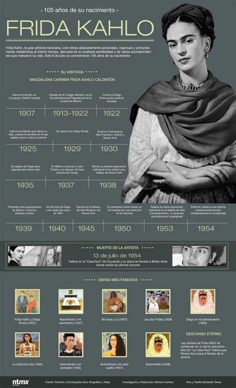 biography of frida kahlo in english frases y poemas de amor de frida kahlo